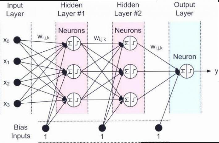 negociação de rede neural razones por las que no invertir en criptomonedas