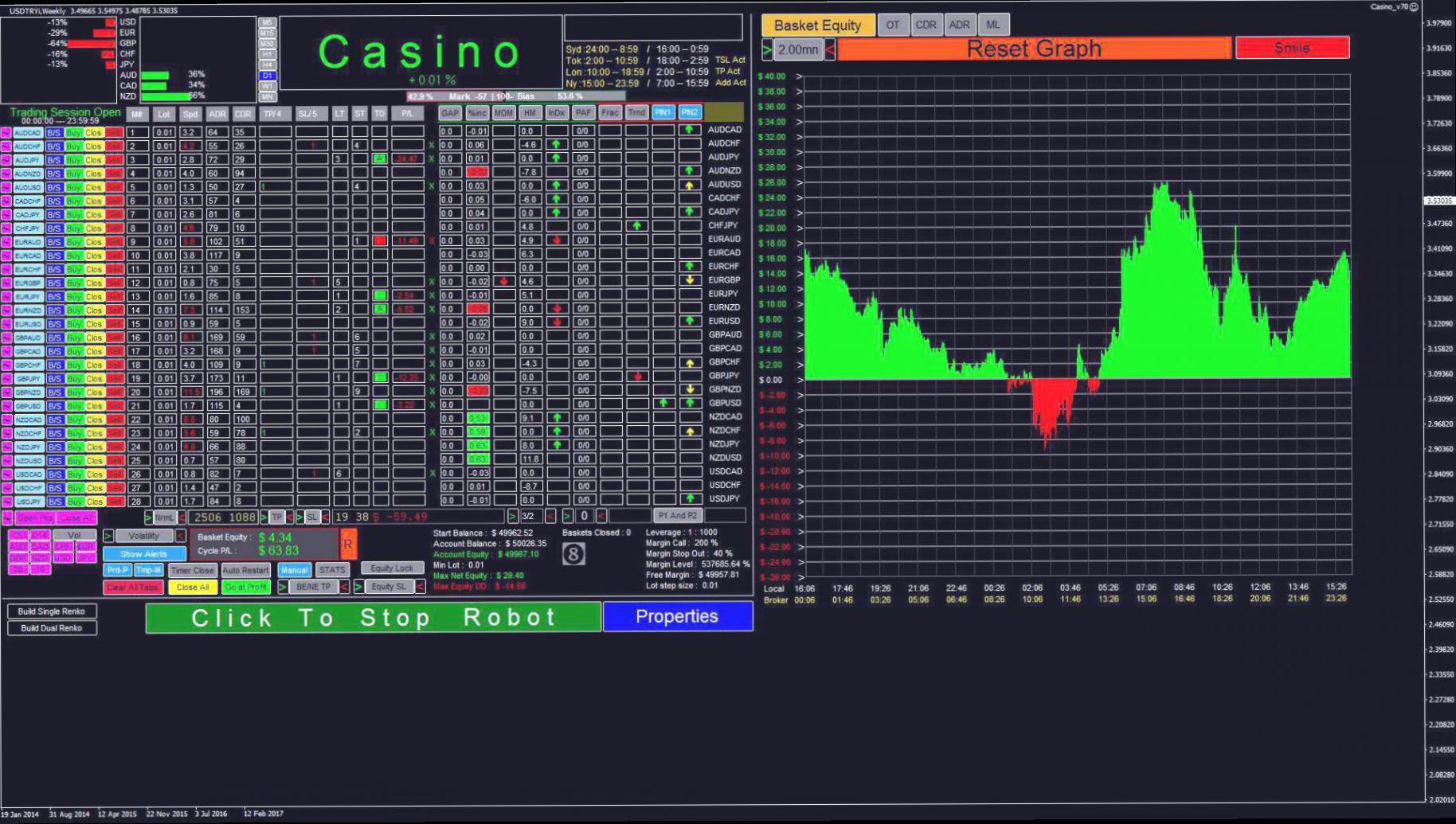 Ea casino forex rio casino bowling